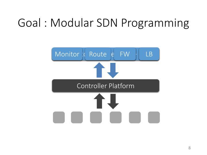 Goal : Modular SDN Programming