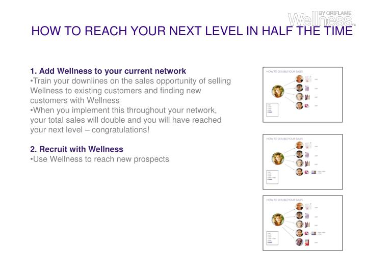Prospecting with Wellness...
