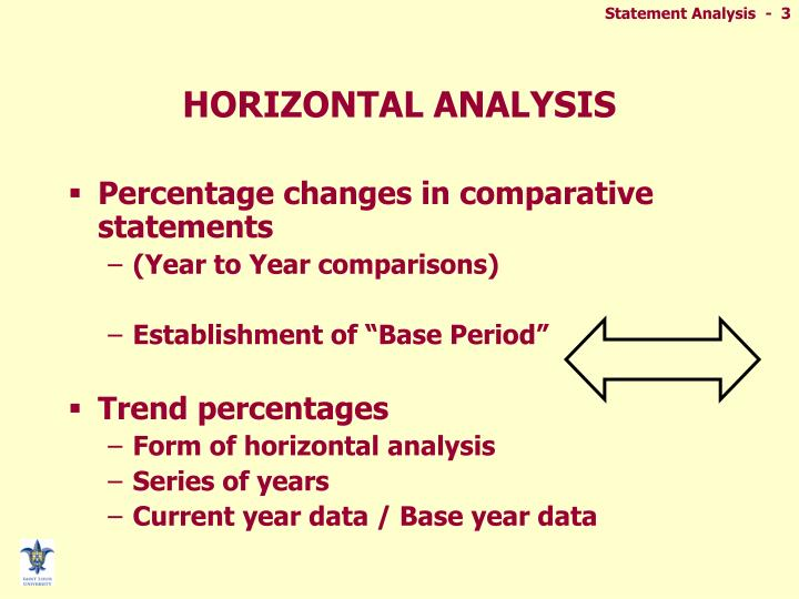 horizontal analysis essay Investors and managers need to understand how well a company is doing in order to make decisions investors have to make the decision whether or not they want to invest or sell their current investment.