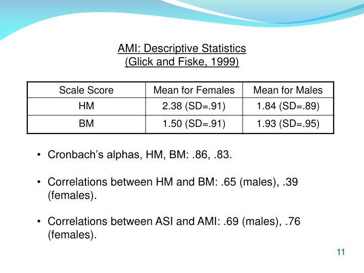 AMI: Descriptive Statistics