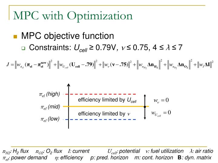 MPC with Optimization
