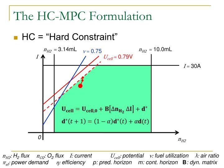 The HC-MPC Formulation