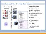app analysis creating base images