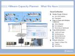 vmware capacity planner what we have