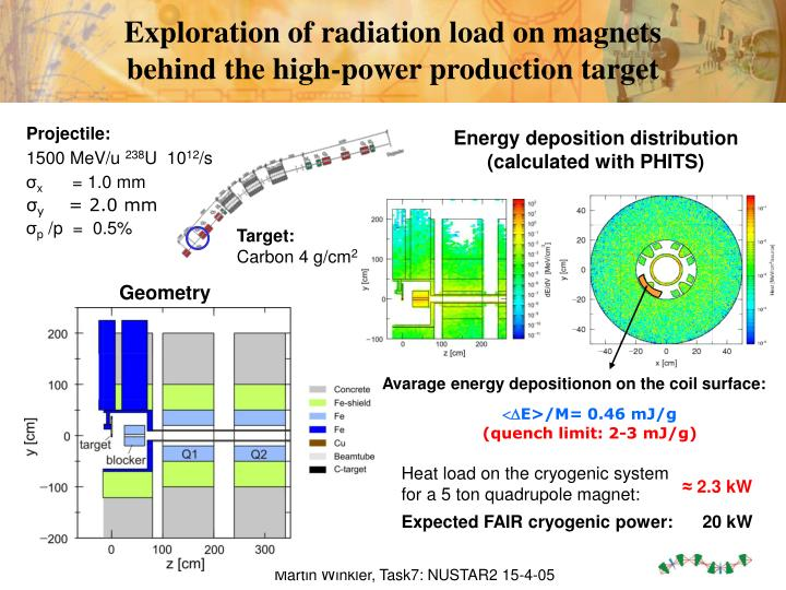 Exploration of radiation load on magnets
