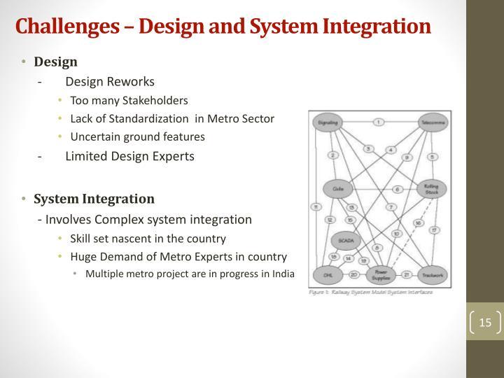 Challenges – Design and System Integration