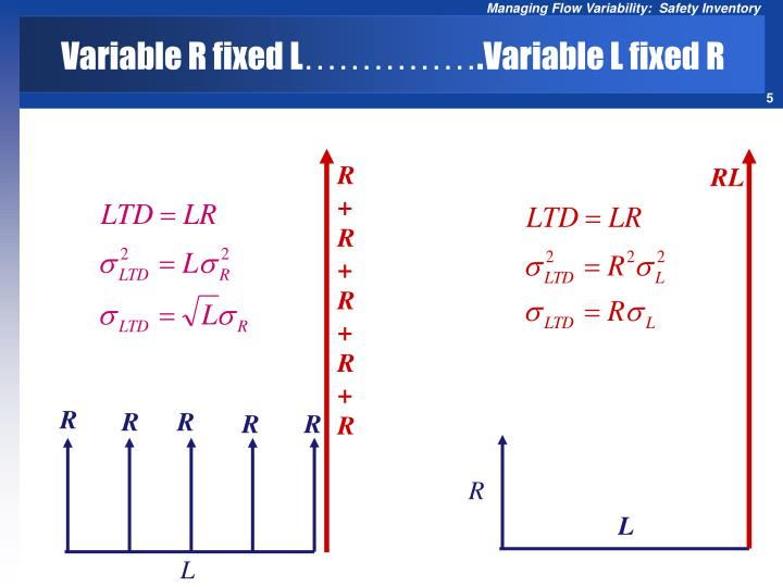 variable or fixed factors Inappropriately designating a factor as fixed or random in analysis of variance and some other methodologies, there are two types of factors: fixed effect and random effectwhich type is appropriate depends on the context of the problem, the questions of interest, and how the data is gathered.