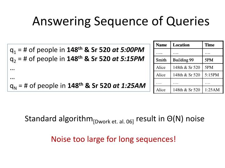 Answering Sequence of Queries