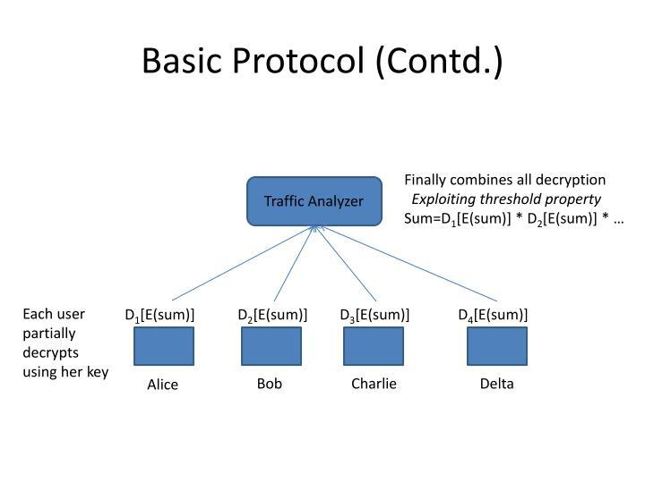 Basic Protocol (Contd.)