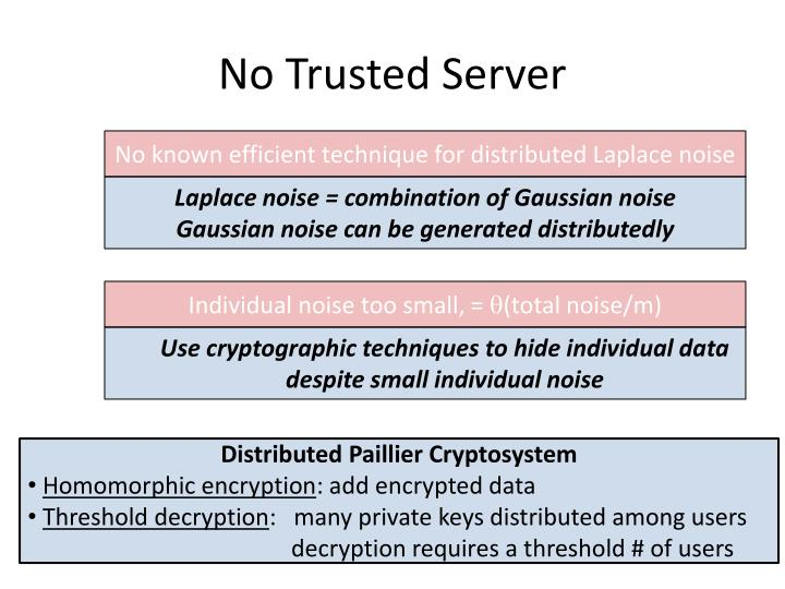 No Trusted Server