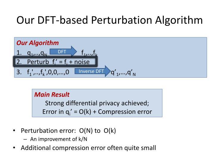 Our DFT-based Perturbation Algorithm