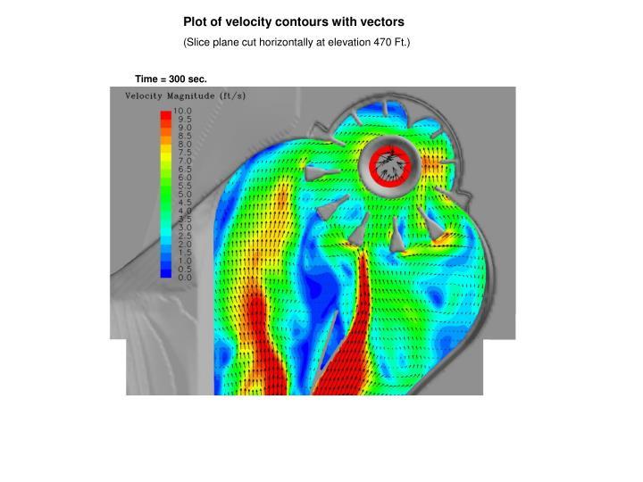 Plot of velocity contours with vectors