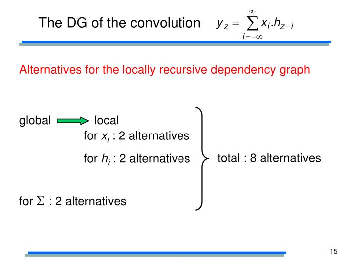 The DG of the convolution
