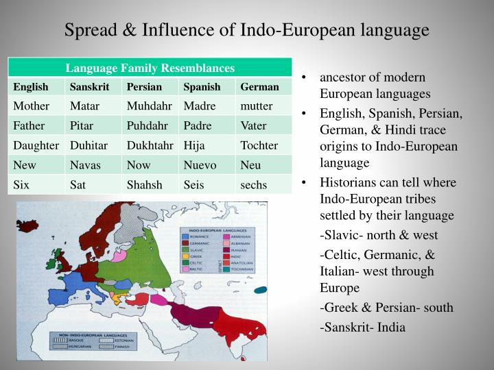 Spread & Influence of Indo-European language