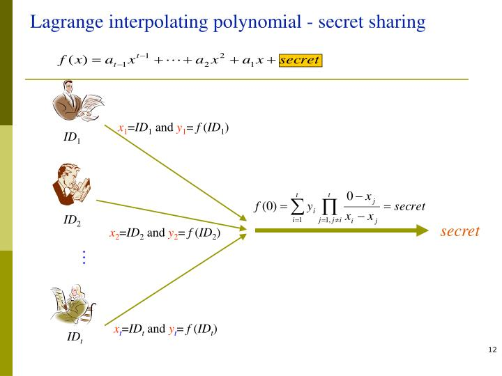 Lagrange interpolating polynomial - secret sharing