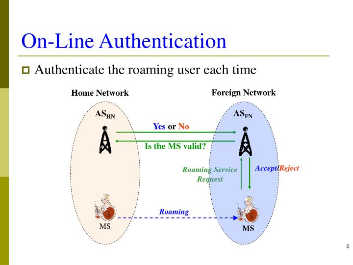 On-Line Authentication