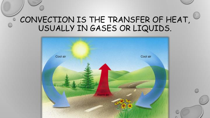 Convection is the transfer of heat,