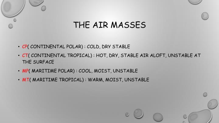 The Air Masses