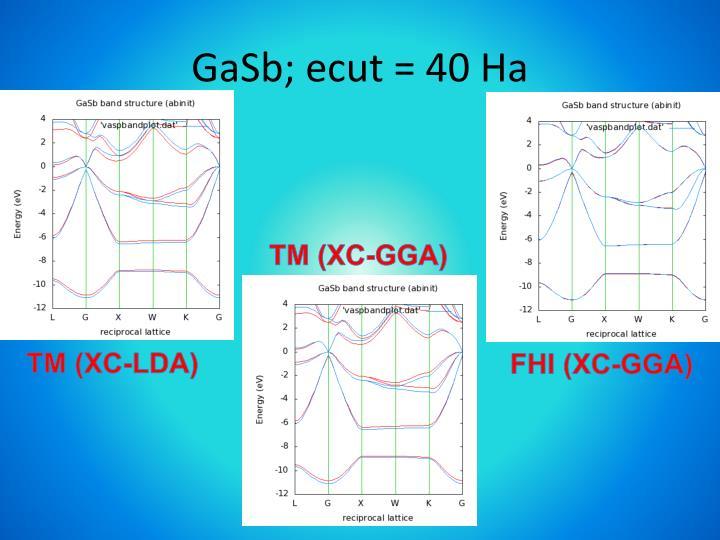 GaSb; ecut = 40 Ha