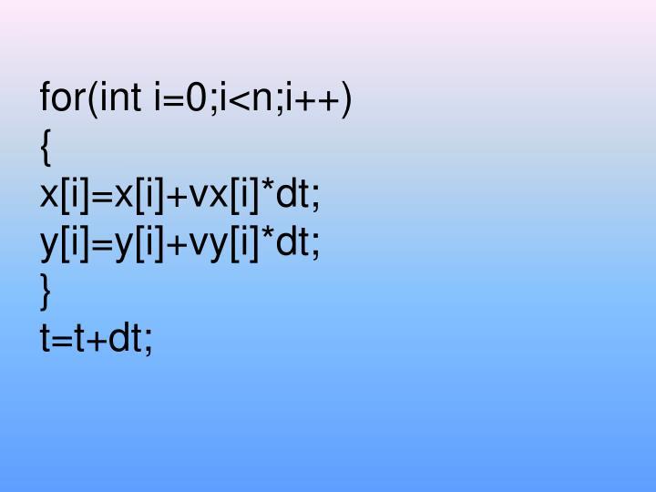 for(int i=0;i<n;i++)