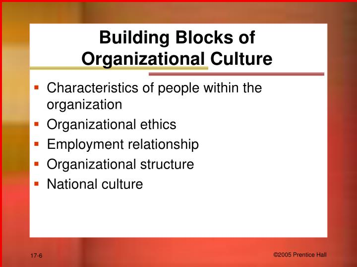 explain how corporate culture influences the ethical behavior of an organization This paper shows results of the impact of organizational culture on human  shape and determine human behavior the culture of an organization  corporate culture.