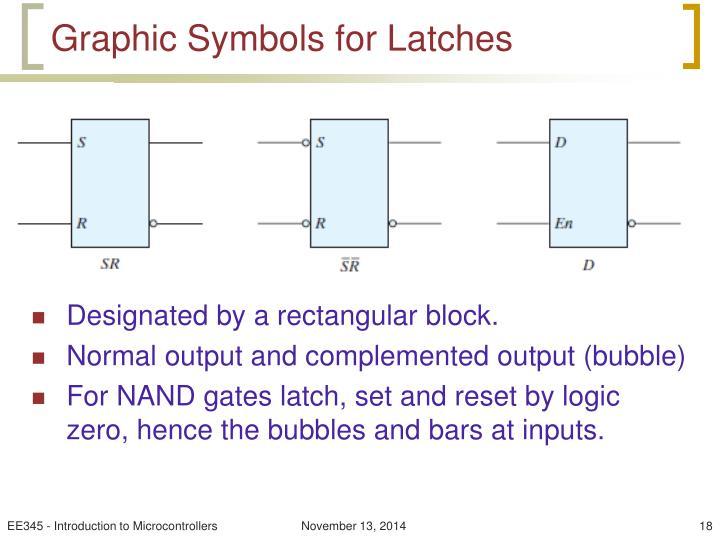 Graphic Symbols for Latches