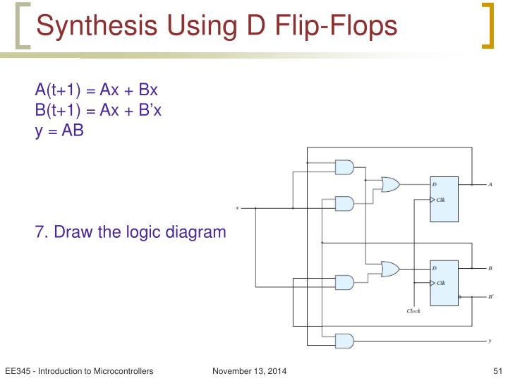 Synthesis Using D Flip-Flops