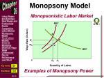 monopsony model1