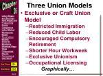 three union models1