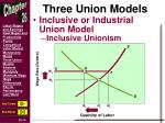 three union models3