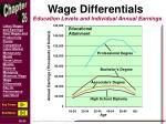 wage differentials2