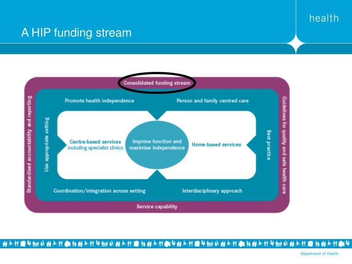 A HIP funding stream