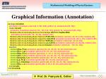graphical information annotation