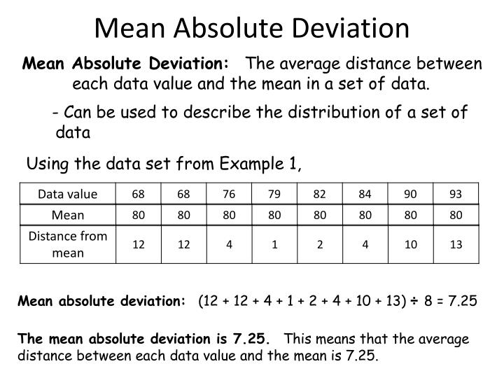 how to find mean absolute deviation on ti-30xs