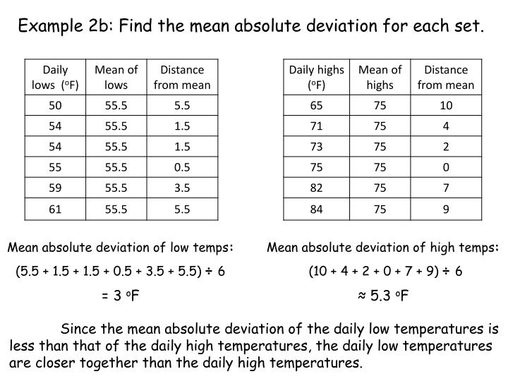 Ppt Review Of Mean Median Mode And Mean Absolute Deviation Mad