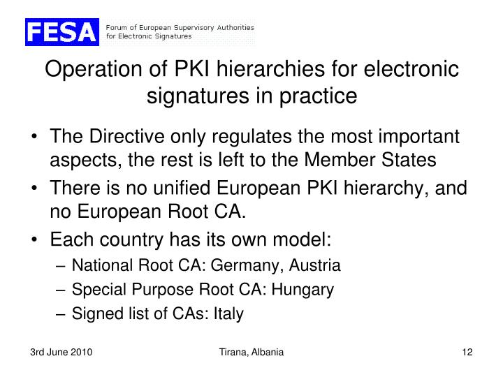 Operation of PKI hierarchies for electronic signatures in practice