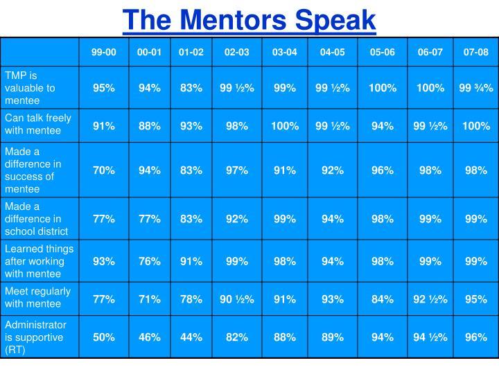 The Mentors Speak