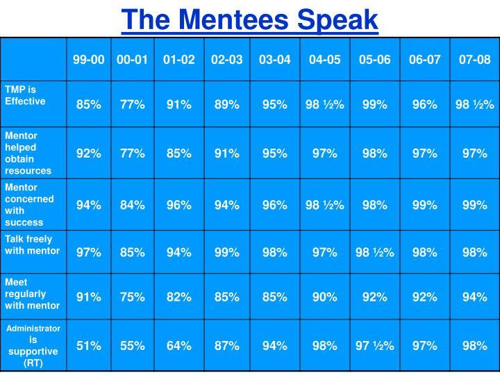 The Mentees Speak