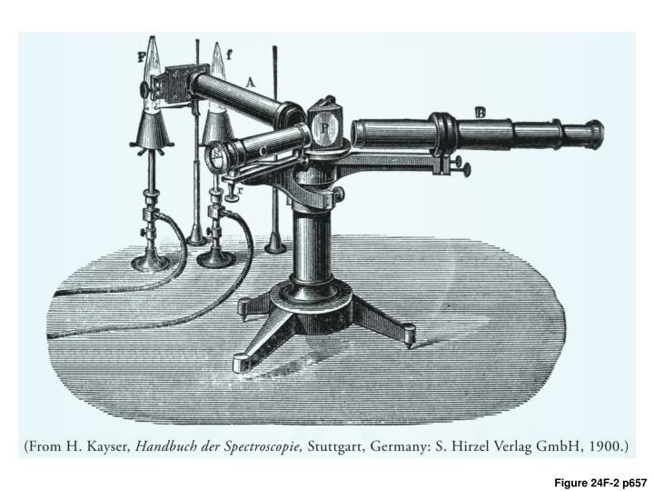Figure 24F-2 p657