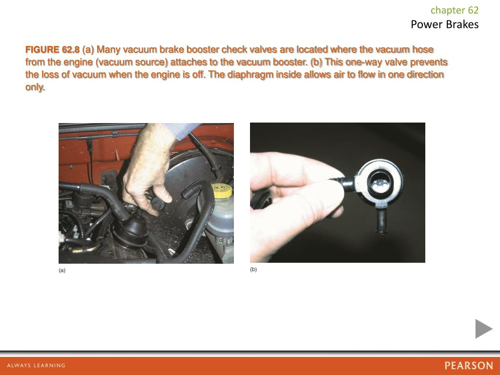 PPT - Power Brakes PowerPoint Presentation - ID:6546509