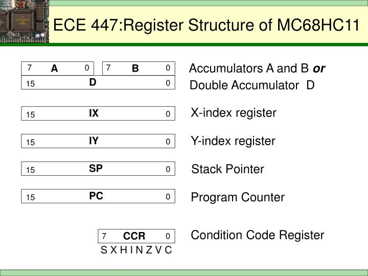 ECE 447:Register Structure of MC68HC11