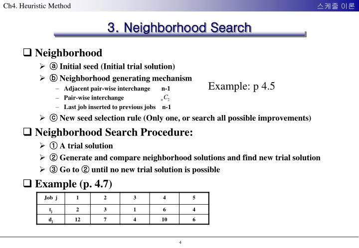 3. Neighborhood Search