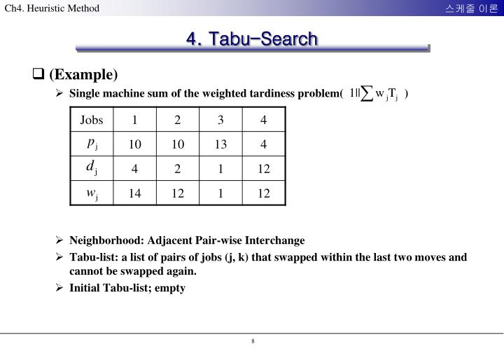 4. Tabu-Search