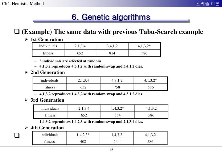 6. Genetic algorithms