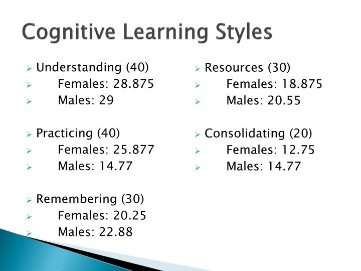 Cognitive Learning Styles