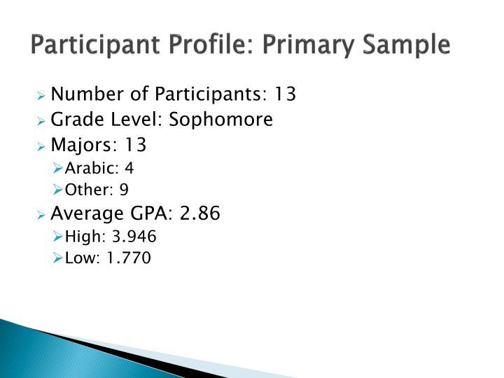 Participant Profile: Primary Sample