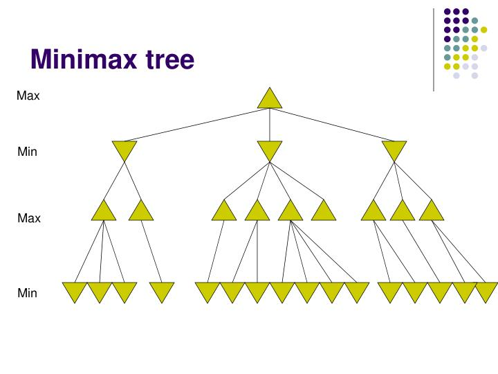 how to make a good minimax heuristic
