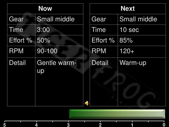 2 minute cool down small 16 easy spin well done endurance build 1 was brought to you by
