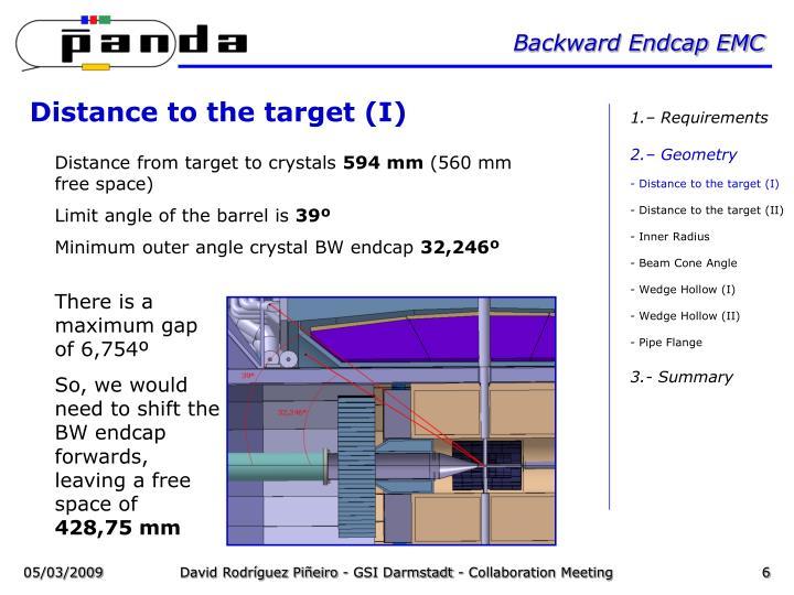 Backward Endcap EMC