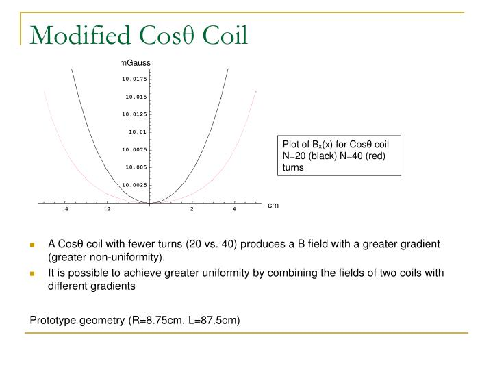 Modified cos coil1